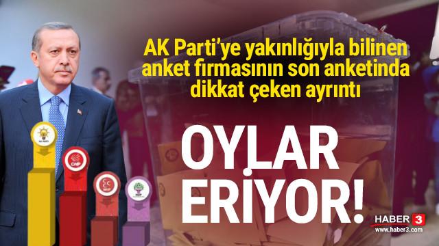 ORC son anket sonuçlarını açıkladı: AK Parti'de büyük düşüş!