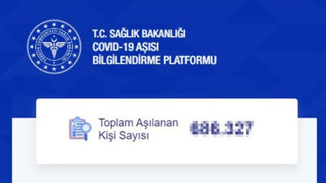 Türkiye'de kaç kişi koronavirüs aşısı oldu?