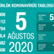 Türkiye'de koronavirüsten ölenlerin sayısı 5 bin 784 oldu