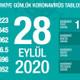 Son 24 saatin bilgileri geldi! Türkiye'de koronavirüs ölümü 8 bini geçti!