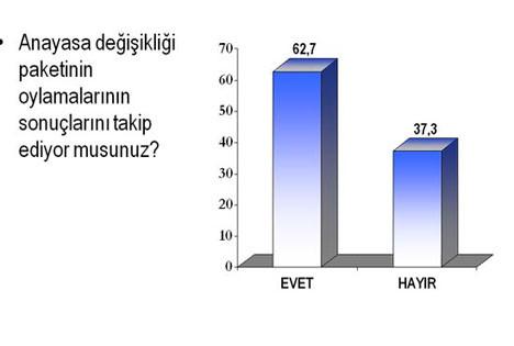 AKP, CHPyi solladı