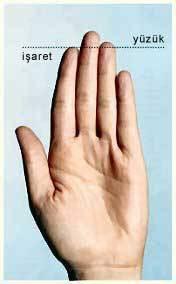 Parmaklarınız kişiliğinizi ele veriyor