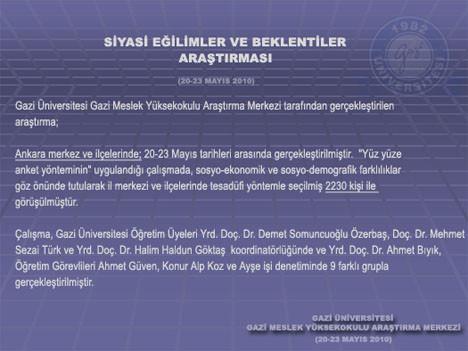 AKPyi sevindirecek anket