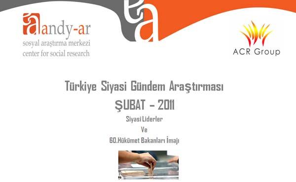 AKP bu ankette tavan yaptı !