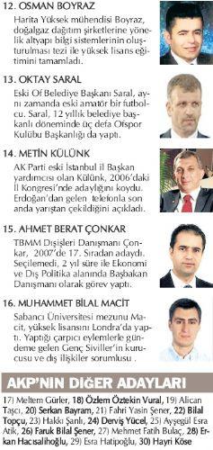 İşte milletvekilli aday listesi!