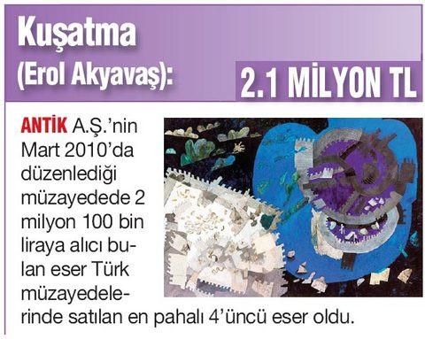 En değerli Türk tabloları