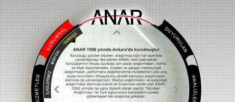 İşte AKPnin uçtuğu CHPnin çakıldığı anket