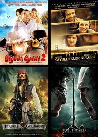 2011in en çok izlenen filmleri