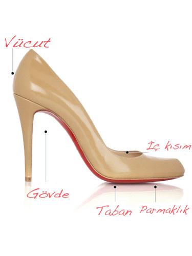 Topuklu ayakkabı kullanma kılavuzu
