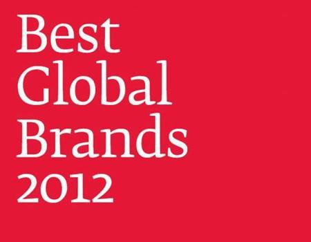 En iyi küresel 100 marka !