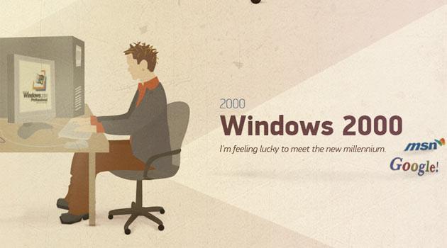 Windowsun serüveni