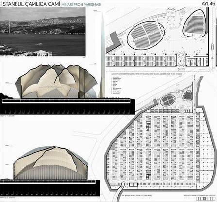 İşte Çamlıca Camii projeleri