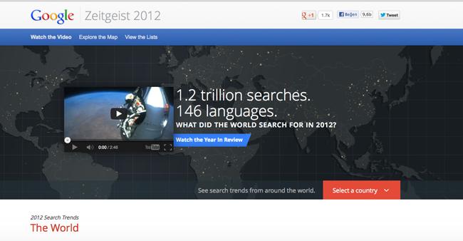 2012de en çok bu ünlüleri aradık