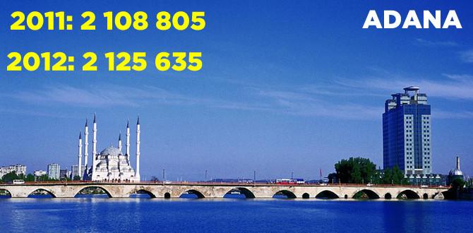 İl il Türkiye nüfusu