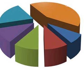 Bu da CHPnin anketi!