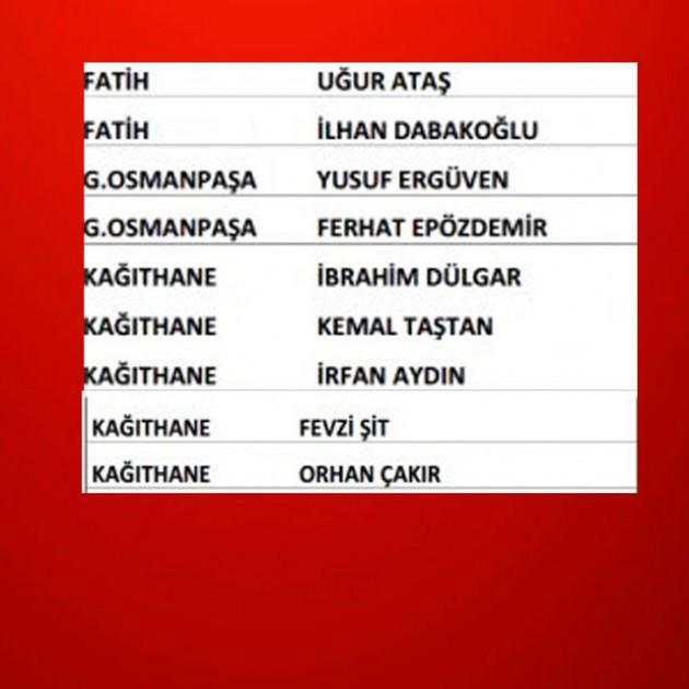 CHP ilçe başkan aday adaylarını açıkladı