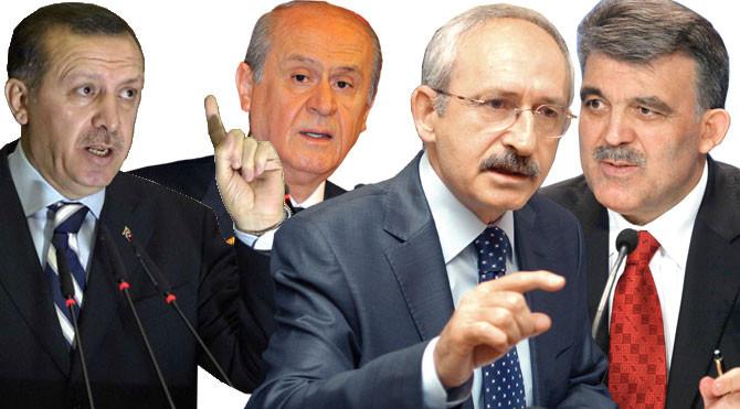 Türkiye'de liderlerin form grafiği