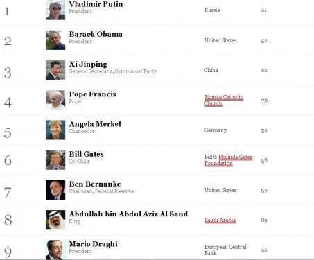 Dünyanın en güçlü 72 adamı