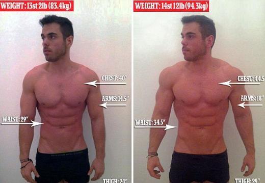1 günde 10 kilo verdi!