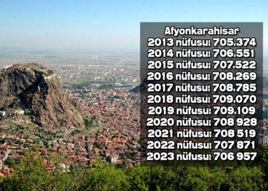 İşte Türkiyenin il il 2023teki nüfusu