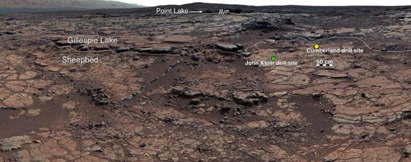 Marsta heyecanlandıran yeni bulgu