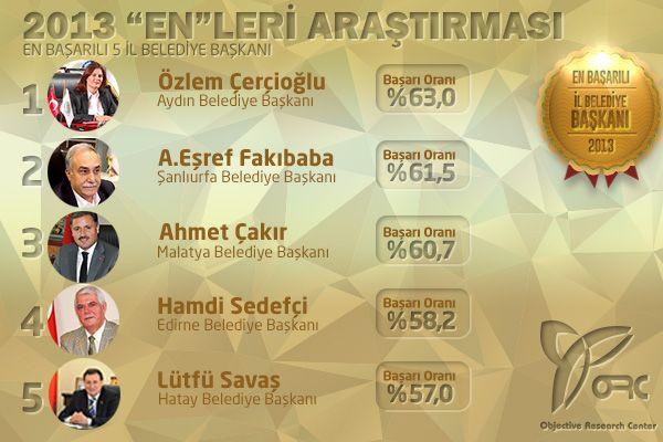 2013ün en başarılı belediye başkanları