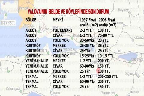 İstanbulun değeri en çok artan yerleri!