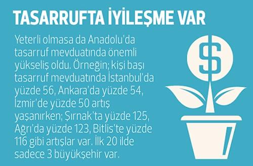 İşte vatandaşın 5 yıllık mali bilançosu