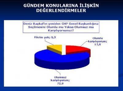 AKP kapatılırsa siyasi tablo nasıl olacak?