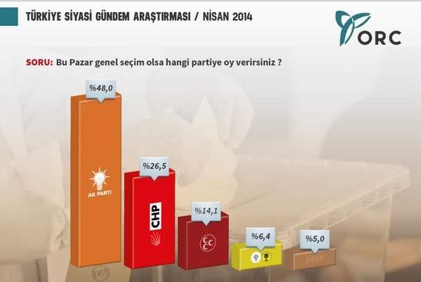 Erdoğan Köşk'e çıksın mı?