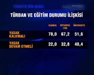 Türk halkının türbana yaklaşımı