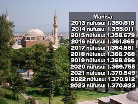 Türkiye'nin il il 2023′teki nüfusu