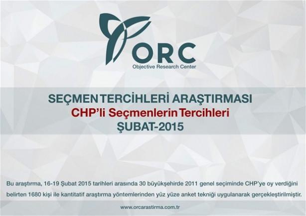 CHP'li seçmenin tercihleri