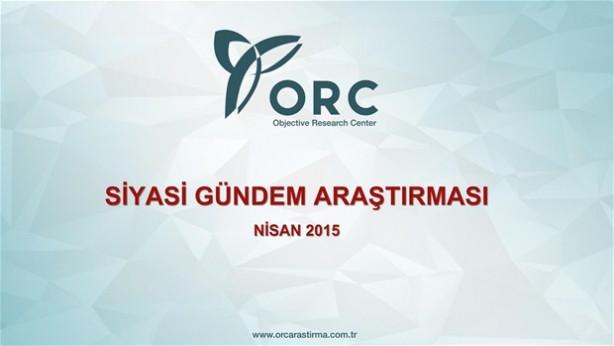 ORC'nin Nisan ayı gündem araştırması