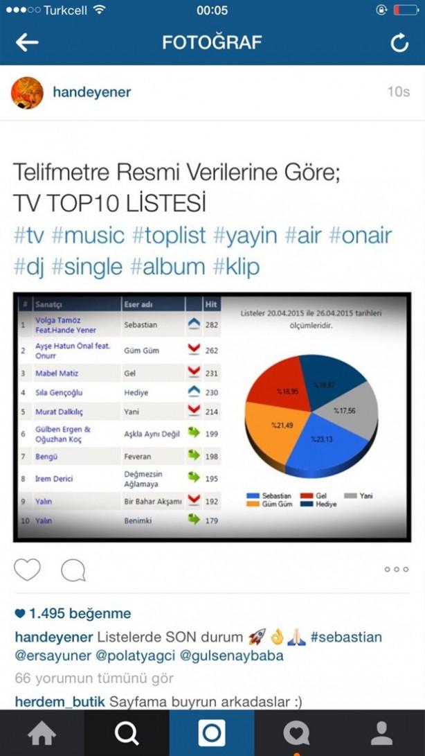 Hande Yener'in Sebastian'ı 10 milyon tıkla rekor kırdı