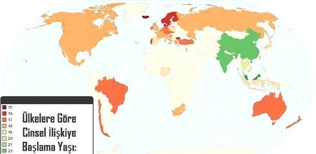 Ülkelere göre cinsellikteki yaş ortalaması