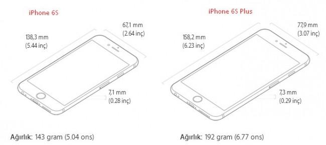 iPhone 6S ile iPhone 6S Plus arasındaki farklar