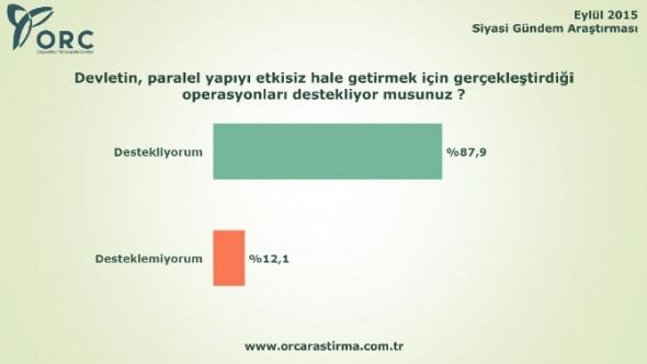 1 Kasım anket seçim sonuçları