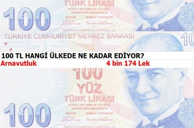 100 TL hangi ülkede ne kadar ediyor?