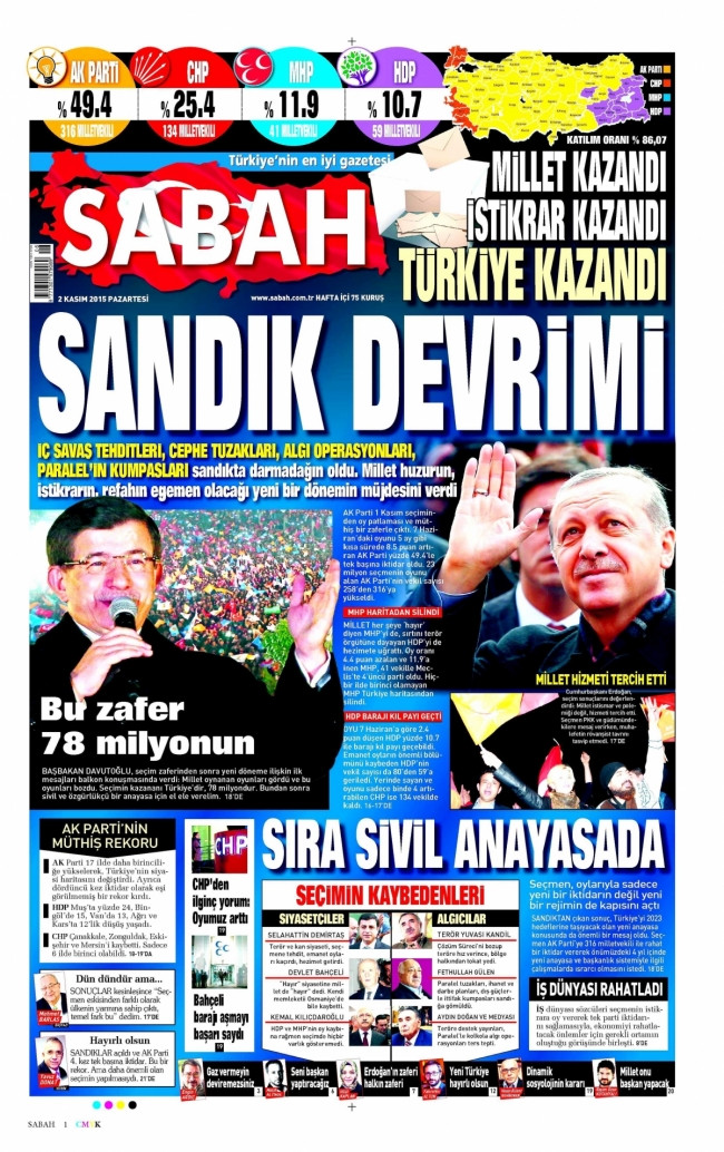 Seçim sonrası gazete manşetleri