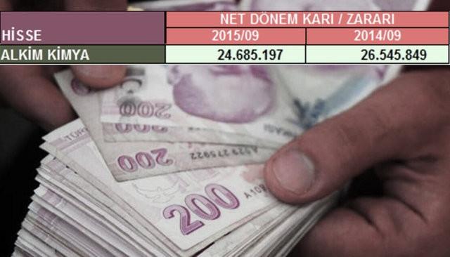 Bu Türk şirketleri para basıyor