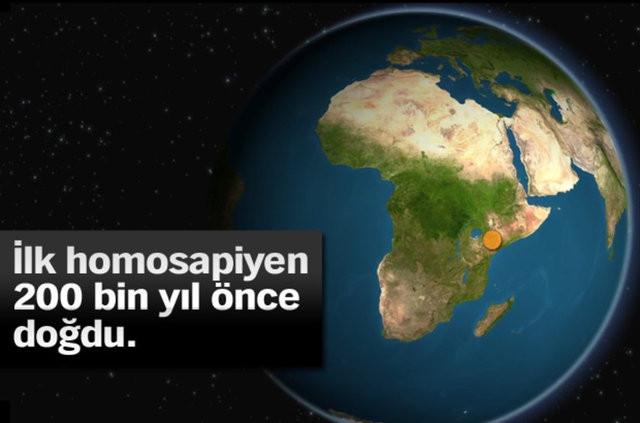 Anadolu ne zaman keşfedildi?