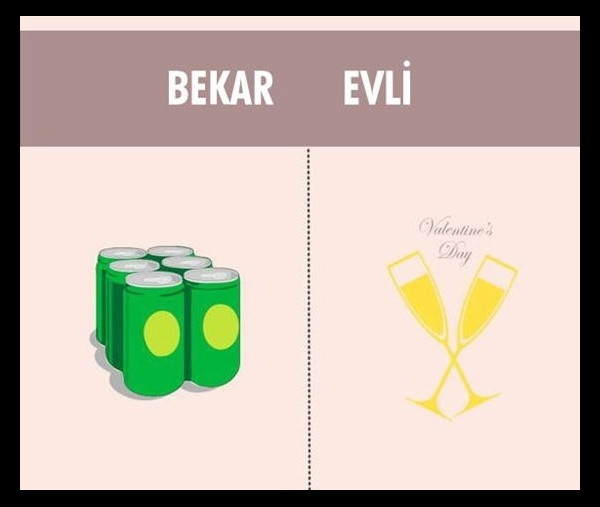 Bekar ile evli adamın farkı!
