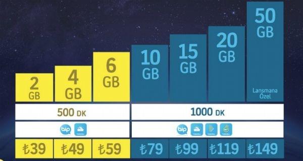 4.5G internet paket fiyatları ne kadar?