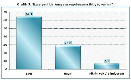 Optimar'ın son seçim anketinde HDP'ye soğuk duş !