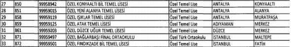OHAL ile kapatılan 53 okul yeniden açıldı