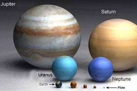 Dünya ne kadar büyük ?
