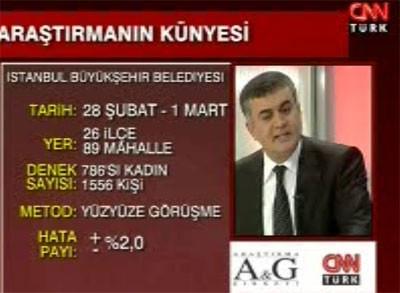 İşte en son İstanbul anketi !