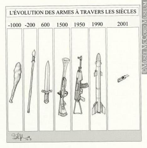 Grafiklerle evrim teorisi