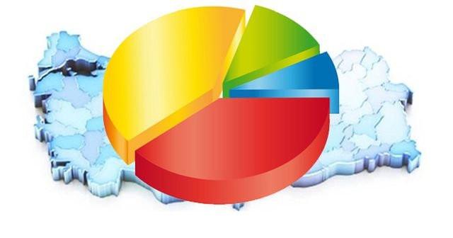 Son seçim anketinde AK Parti ve İYİ Parti sürprizi